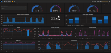 widesky-dashboard.png